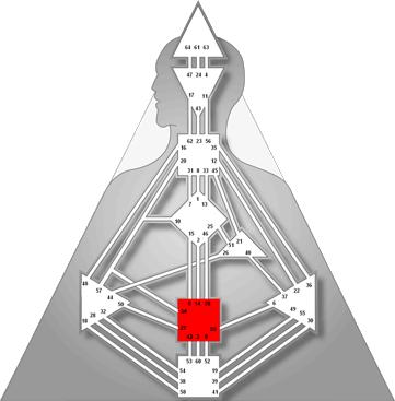 sacralniy-center