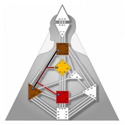 integration system3